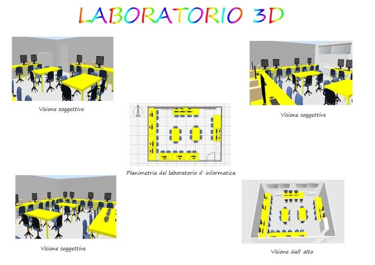 mappa-laboratorio